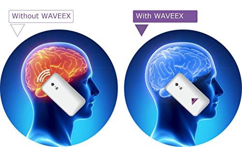 Waveex - 1 Stck - Aufkleber als Strahlenschutz vor Magnetfeld, Elektromog - 5G, Handystahlung - Handy Blocker Und Elektromagnetsche Felder, Schutz vor 5G