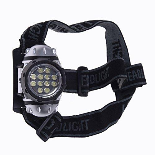 SovelyBoFan Stirnlampe 12 LED Kopflampe Zoomable Weiss wasserdicht Angeln