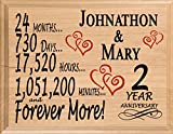 Broad Bay 2 Year Personalized 2nd Wedding Anniversary Two Year Gift for Wife Husband Couple Him Her