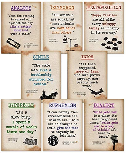 Literary Terms II Quote Poster Set of Eight featuring Analogy, Oxymoron, Juxtaposition, Simile, Idiom, Hyperbole, Euphemism and Dialect. Classroom Educational Art Prints