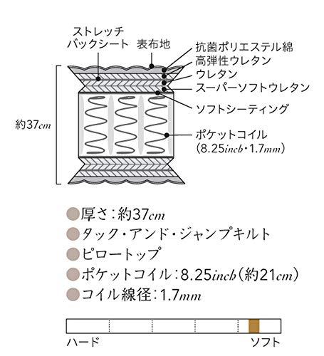 【シモンズ】ビューティレストプレミアムカスタムロイヤルニューフィットAA16011シングル受注生産品