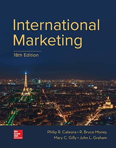 Loose-Leaf International Marketing