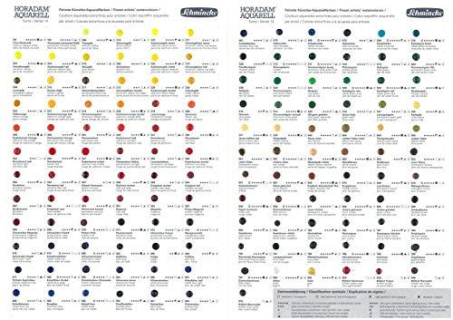Schmincke : Horadam Watercolour : 140 Colour Dot Card