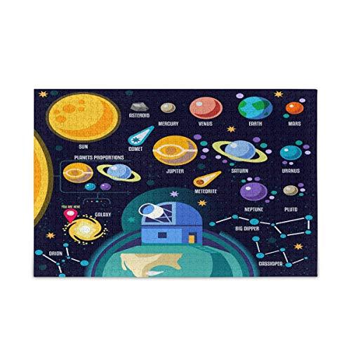 Puzzle 500 Piezas/Puzzle 1000 Piezas, Space Galaxy Sistema Solar Rompecabezas para Adultos 500 Piezas Juegos de Rompecabezas educativos Juguetes para familias Adolescentes