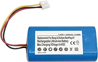 $20 » MPF Products 2200MaH C129D3 Battery Replacement Compatible with Bang & Olufsen Beoplay A1 Portable Bluetooth Speaker
