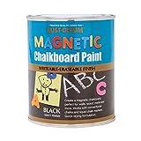Magnetic Paints
