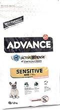 Advance Canine Adult Sensitive Razas Mini 1,5KG, Negro, Estandar
