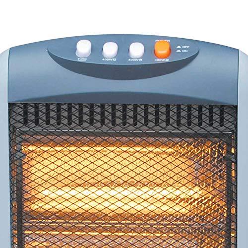 Novus Calefacción