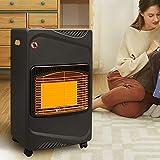SVNA Calentador de Gas portátil para gabinete móvil, Calentamiento de 3 velocidades, protección Anti-inclinación, diseño de Placa de cerámica de Calentamiento, sin Secado,Natural Gas