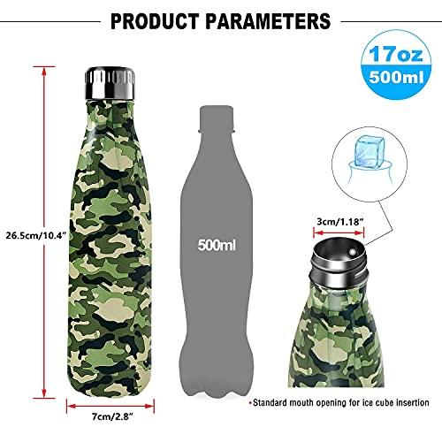 Enlifety Doppelwandige Thermosflasche