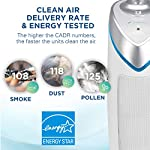 Guardian Technologies Germ Guardian HEPA Filter Air Purifier, UV Light Sanitizer, Eliminates Germs, Filters Allergies… 13 4 in 1 air purifier for home: True HEPA air filter reduces up to 99.97% of harmful germs, dust, pollen, pet dander, mold spores, and other allergens as small as .3 microns from the air Kills germs: UV-C light helps kill airborne viruses such as influenza, staph, rhinovirus, and works with Titanium Dioxide to reduce volatile organic compounds Traps allergens: Pre filter traps dust, pet hair, and other large particles while extending the life of the HEPA filter