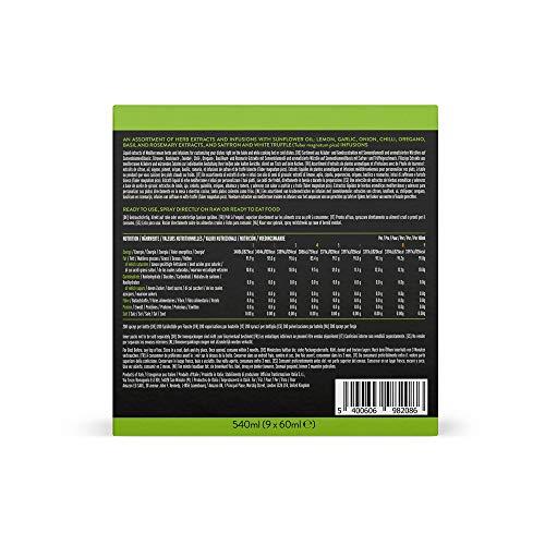 Marca Amazon - Happy Belly Select - Especias (pack de 9) (albahaca, guindilla, limón, ajo, cebolla, orégano, romero, azafrán, trufa blanca)