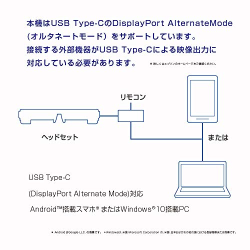 エプソンMOVERIO『BT-30C』