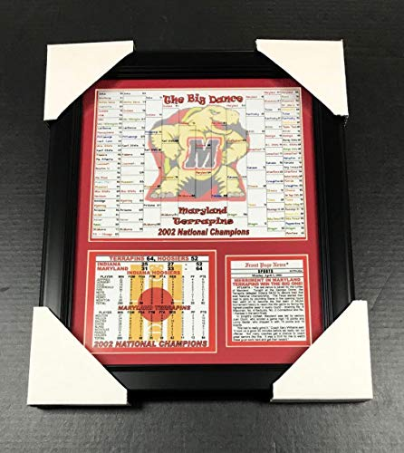 Maryland Terps NCAA Double Matted 8x10 Photograph Team Logo