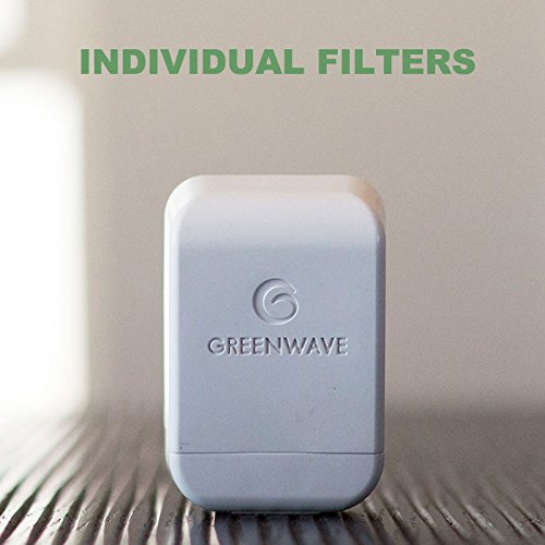 Greenwave Dirty Electricity Filters: Individual Filters