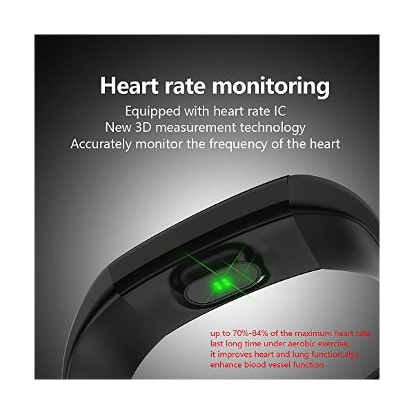 Worsworthy Pulsera de Actividad, Relojes Deportivos GPS con Pulsómetro