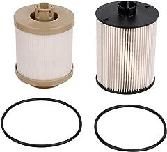FD-4617 Diesel Fuel Filter - Fits Ford F-250 F-350 F-450 F-550 Super Duty 6.4L Diesel V8 Twin Turbo Powerstroke Engine 2008-2010 - Replaces FD4617, FD4617, 8C3Z9N184C, 8C3Z-9N184-C 031508571006