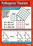 Satz des Pythagoras   Mathematik-Poster   Glanzpapier, 594