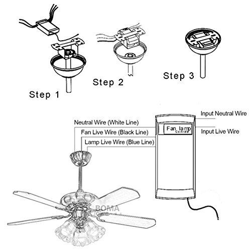 MKISHINE Accesorios y repuestos para ventiladores