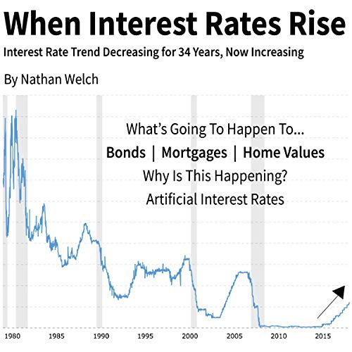 When Interest Rates Rise audiobook cover art