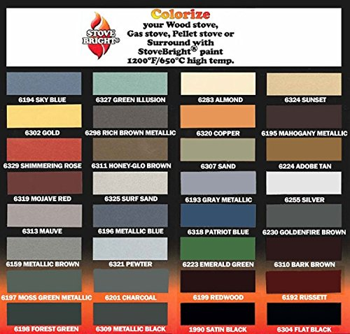 Copperfield Charcoal Stovebright Stove Paint