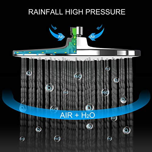 Rainsworth Thermostatic Shower System, Shower Mixer System Set with Adjustable Shower Rail, 10in Rain Overhead Shower and 3 Mode Shower Head Filter for Dry Skin & Hair, Chrome