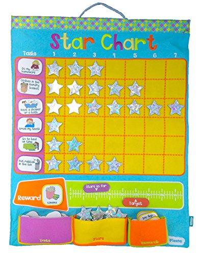 Wallhangings - Tabla de recompensa para niños (Fiesta Crafts) (versión en inglés)