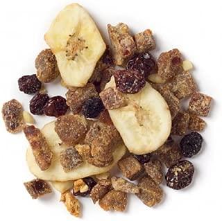 Best banana nut bread davidstea Reviews