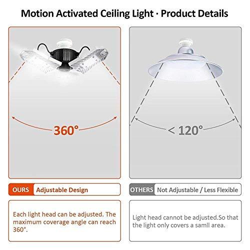 60W Deformable LED Garage Light Ceiling Light Factory Warehouse Industrial Lighting, 6000 Lumen White Light IP65 Waterproof Industrial Warehouse Mining Lamp- LED High Bay Lighting E26/E27(Cold White)