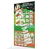 WormBox Magnet Le Régime des vers : Ce Que mangent Les vers dans Votre Lombricomposteur