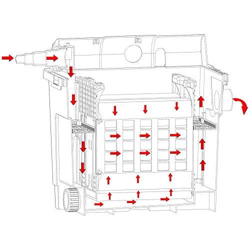 SunSun Biofilter CBF-200A Filteranlage 1 Kammer-System für 6000 L/h inkl Filtermaterial - 9