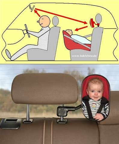 BebiVista Babyschalenspiegel - Rückspiegel (175 x 110mm) um Babys in Babyschalen oder Reboardern zu beobachten - hochwertiges Sicherheitsglas - optimaler Blickwinkel durch einzigartige solide Befestigung seitlich der Kopfstütze - Made in Germany