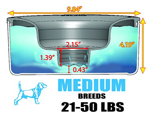 Slopper Stopper Dripless Dog Water Bowl - Medium Breed Dogs 21-50 Lbs