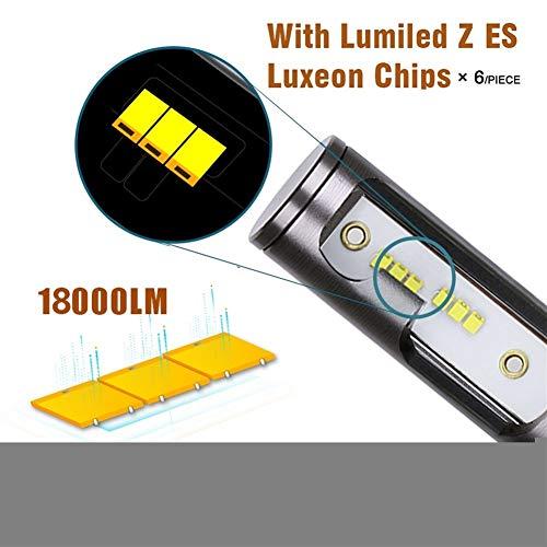 Hxfang H7 H4 LED ZES 18000LM CANBUS H11 H8 H1 HB3 9005 9006 HB3 LED linterna LED bombilla LED luces for coches 80W 6000K y 8000K 12V Ahora caliente ( Color : 5000K , Emitting Color : SK01 mini size )