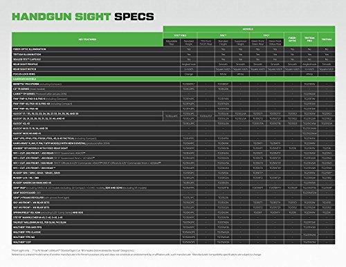 TRUGLO TFO Tritium and Fiber-Optic Handgun Sights for Ruger Pistols