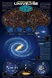 empireposter Educational - Weltall - Bildungs Poster Plakat