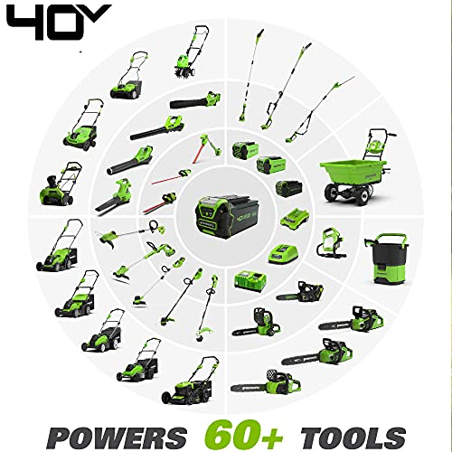 Greenworks 40V 16-Inch Cordless Lawn Mower, 4.0Ah Battery and Charger Included 25322