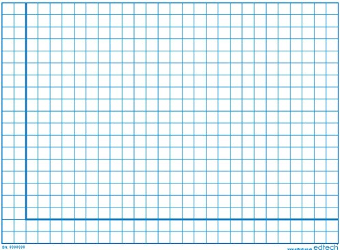 Inspirational Classrooms 3128104 '1 st Quadrant Graph Grid Write and Wipe Board