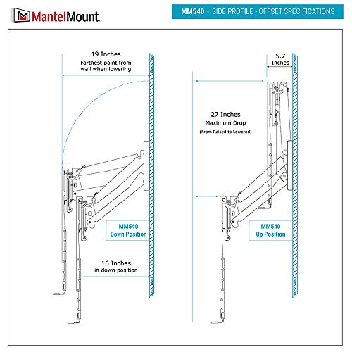 MantelMount MM540 - Above Fireplace Pull Down TV Mount for 40