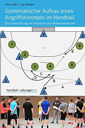 Systematischer Aufbau eines Angriffskonzepts im Handball: Eine Spieleröffnung mit Variationen und Weiterspieloptionen