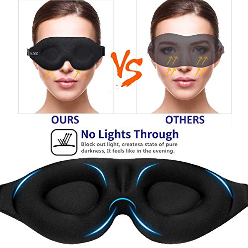 MZOO Light-Blocking 3D Eye Mask Package