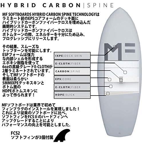 ミックファニングソフトボードサーフボードLITTLEMARLEY5'4リトルマーリーMICKFANNINGSOFTBOARD2021年モデル品番F20-MF-LMW-504MFsoftboardsシリーズ日本正規品5'4AQUABLUE