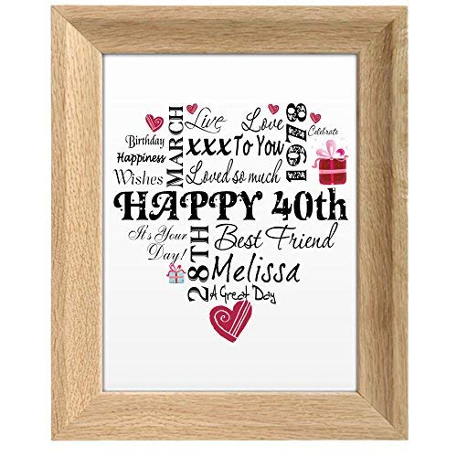 MissyJulia Ltd Birthday Personalised Typography Print Word Art Gift Best Friend Mum Dad P38