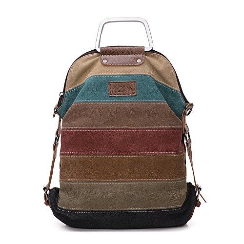 La Desire Mujeres Vintage Mochila Escolar Daypacks damas mochila casual bolso bolsos mochila Para el trabajo escolar vacaciones viajes senderismo camping actividades (Retro)