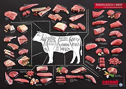 carneo Rindfleisch/Beef, Cuts für echte Fleischkenner, Plakat (DIN A1)