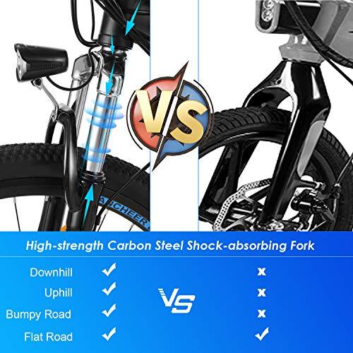 511dCgdqZAL. SL500 Best Electric Bike Under 1000 [[wpsm_custom_meta type=date field=month], [wpsm_custom_meta type=date field=year]]