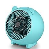 LSNH Mini Bajo Consumo Calefactor Cerámico 500W con Termostato Ajustable,2 Niveles De Temperatura,Protección...