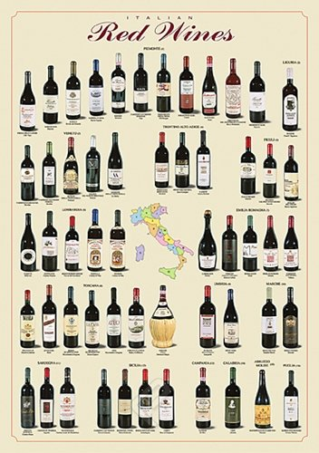 Póster de vinos tintos italianos enorme/encapsulados con medidas aprox. 100 x 70 cm.