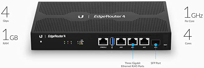 Ubiquiti Networks EdgeRouter 4 Ethernet LAN Black Wired Router