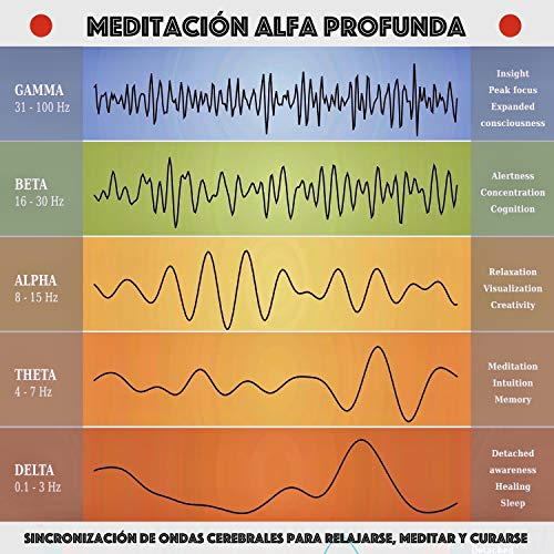 Meditación alfa profunda (Spanish Edition) cover art